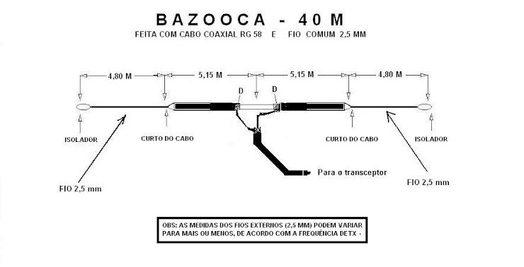 ANTENA BAZOOCA P/ 40 M