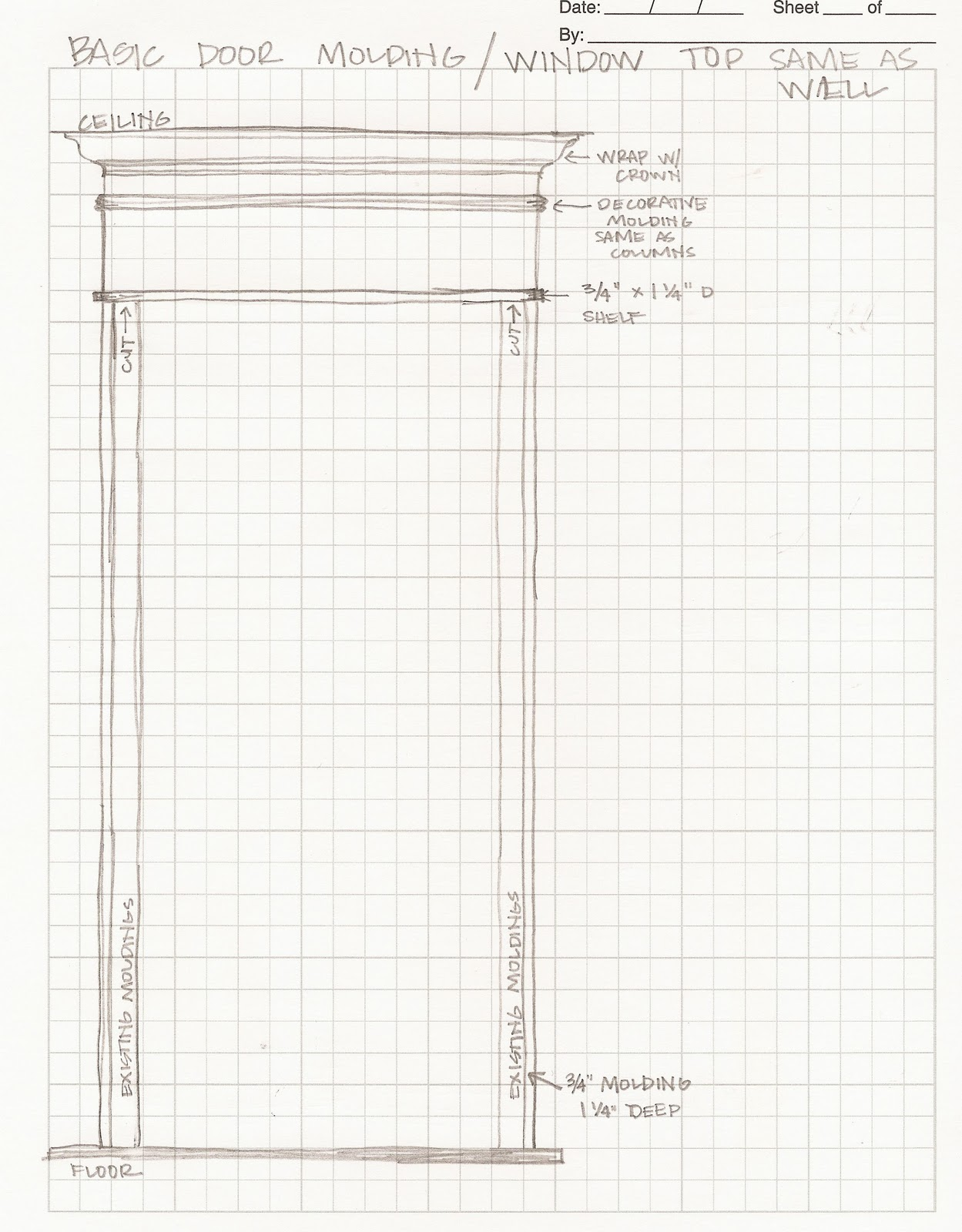 Board And Batten Dimensions Remodelaholic Living Room Update 4 Installing Wainscoting And