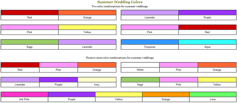 Browse Martha Stewart Weddings Summer Wedding Themes Wedding colors for