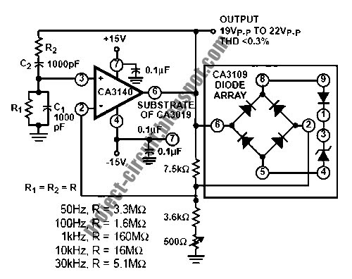 electronics technology  wien bridge oscillator using ca3140