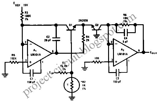 electronics technology  anti