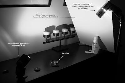 Lighting setup - Hard Disk