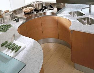 kitchen ideas kitchen 2 Ideas Regarding Kitchen Remodeling