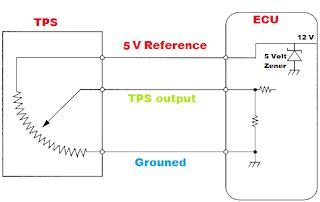 similiar diagram of throttle positioning sensor location forenza ford throttle position sensor wiring diagram moreover map sensor