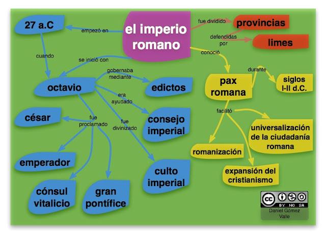 [el+imperio+romano.jpg]