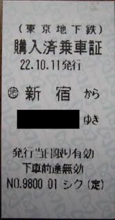 東京メトロ 購入済乗車証