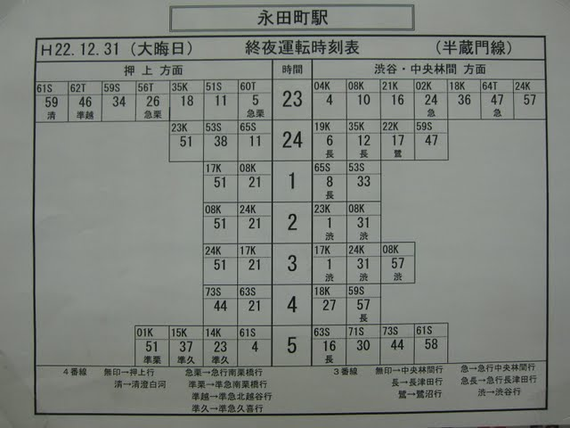 東京メトロ半蔵門線 渋谷行き 東急5000系(大晦日終夜運転)