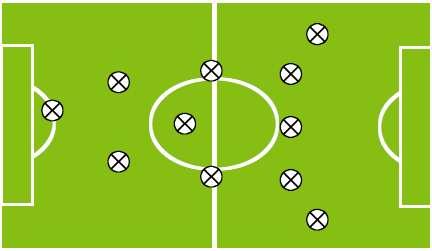 5 regla ofensivas futbol: