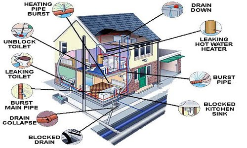 Integrity inspection call today 610 330 6801 for Home inspection on new build