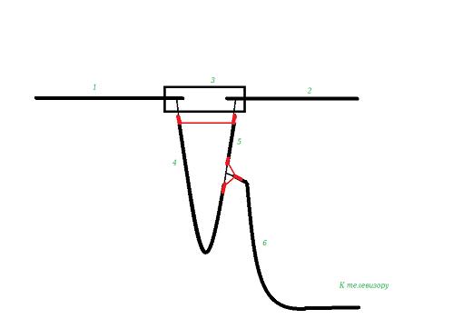 Как сделать в домашних условиях антенну