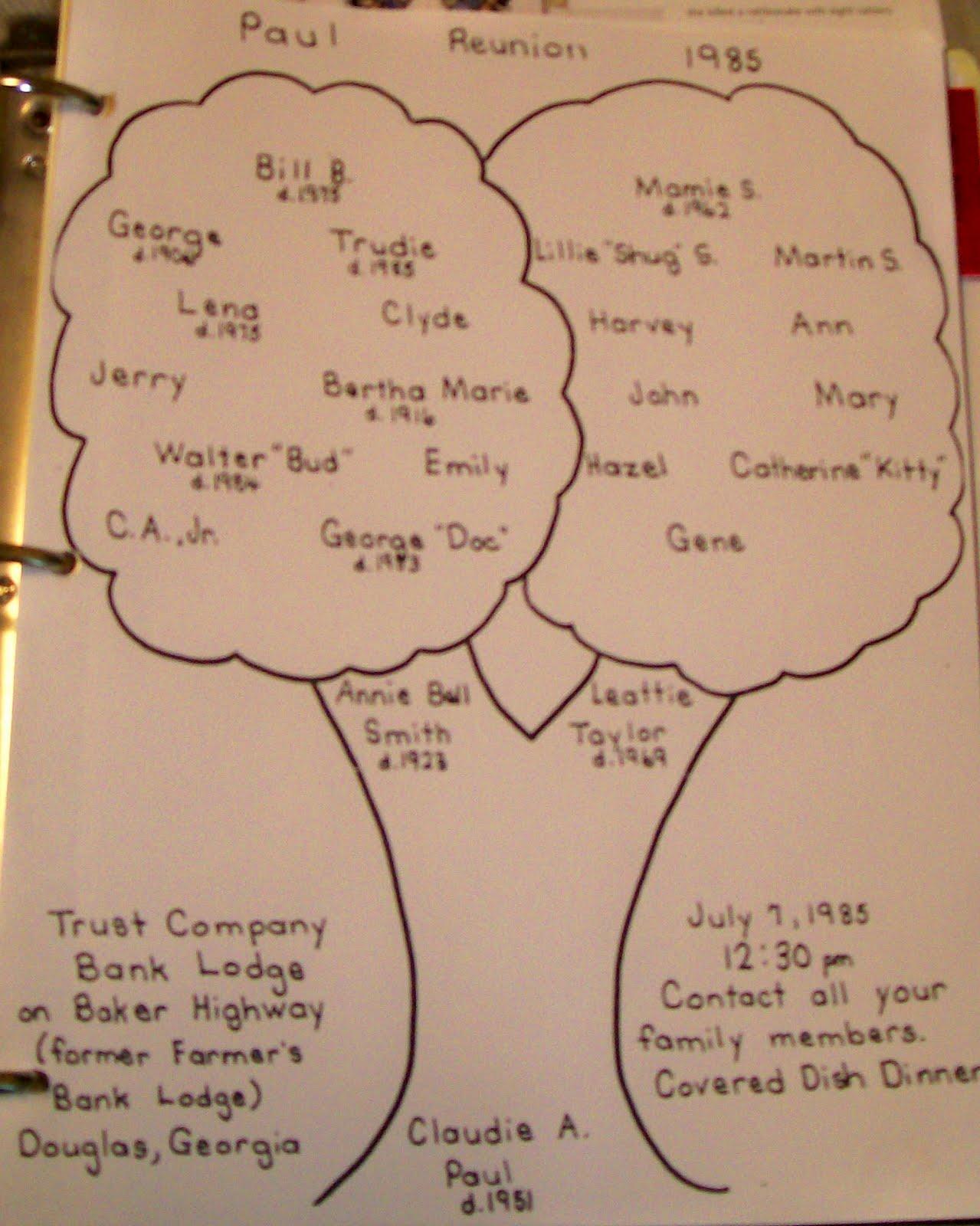 http://1.bp.blogspot.com/_zewydpA8Xzg/THqsykFGyUI/AAAAAAAAC1M/DctvdBxqvhs/s1600/Paul+Family+Tree.jpg