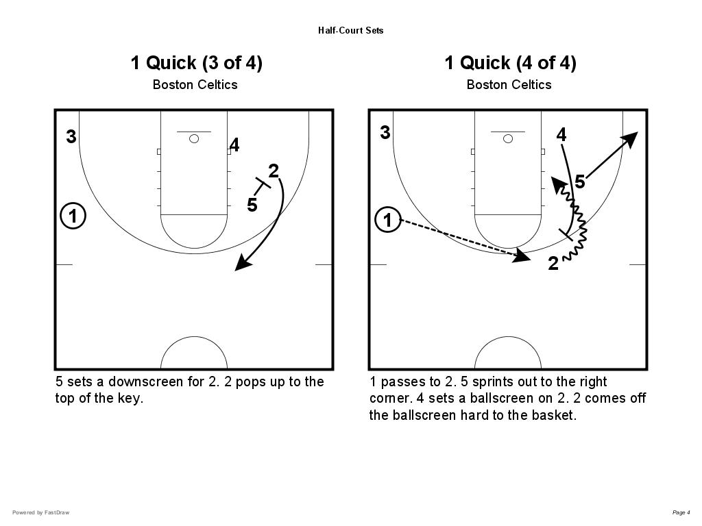 Basketball play diagram image collections diagram design ideas nba play off teams 2010 playbook ebook is here mens basketball nba play off teams 2010 pooptronica Image collections