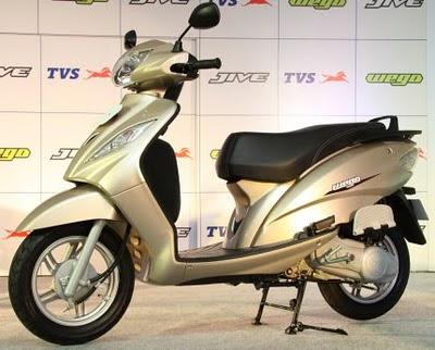 TVS Wego Price India