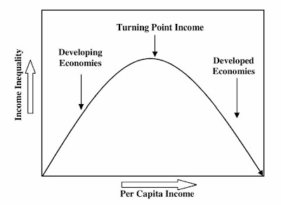 growth and income distribution essays in economic theory