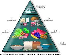 Alimentación Completa y Balanceada