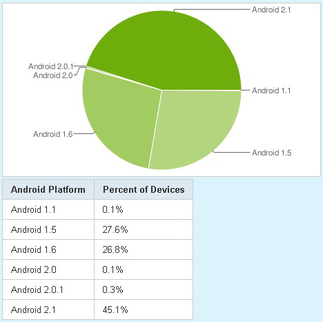 google android 4 1 os t mobile g slate 4g android tablet t mobile