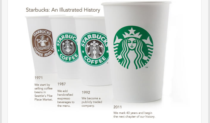 Graphicskies the years of starbucks logos for Who are the owners of starbucks