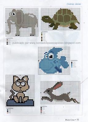 GRAFICO DE ANIMAIS EM PONTO CRUZ