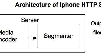 av_free_packet example
