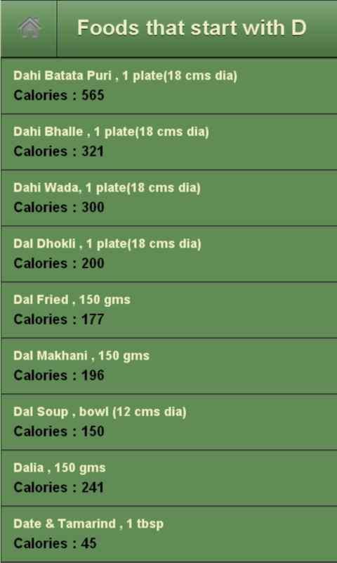 Indian Food Recipes Images Menu Calorie Chart Thali Photography