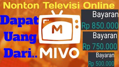 gig mivo tv dapat uang