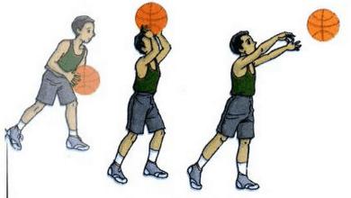 Teknik Mengoper bola basket dari atas kepala (Overhead pass)