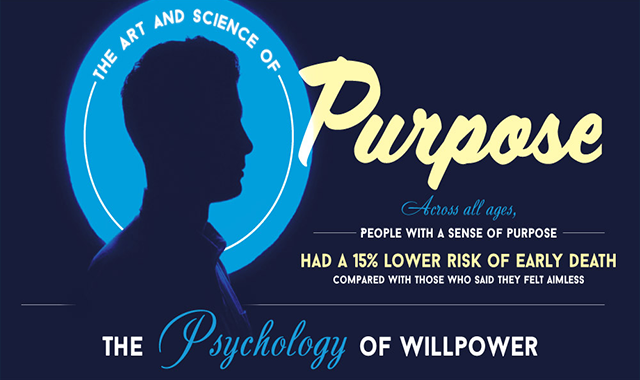 Can A Sense Of Purpose Help You Live Longer? #infographic