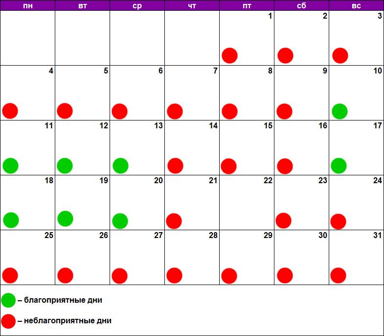 Лунный календарь стрижки март 2019