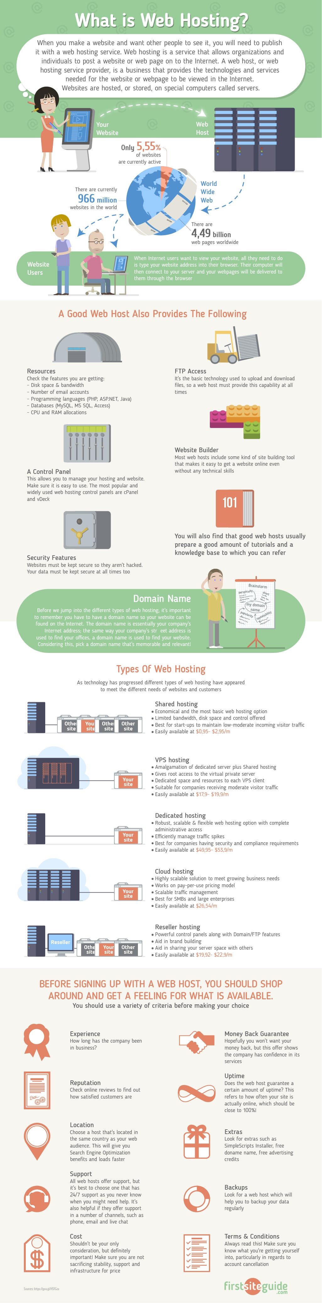 What is Web Hosting? - #Infographic