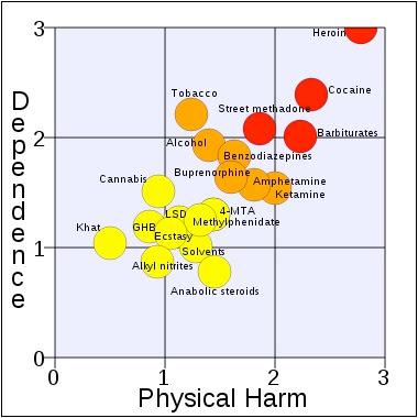 DEPENDENCIA COCAINA Y OTRAS DROGAS