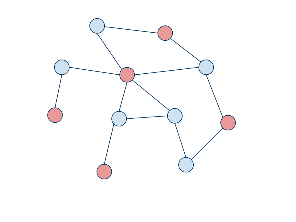 Theory behind the Technology: Experiments in graph 3-coloring