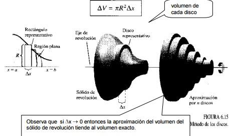 Volumen de un Sólido en Revolución ba0391c0d940