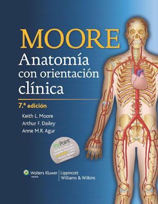 Anatomía de moore 7 edición 2013