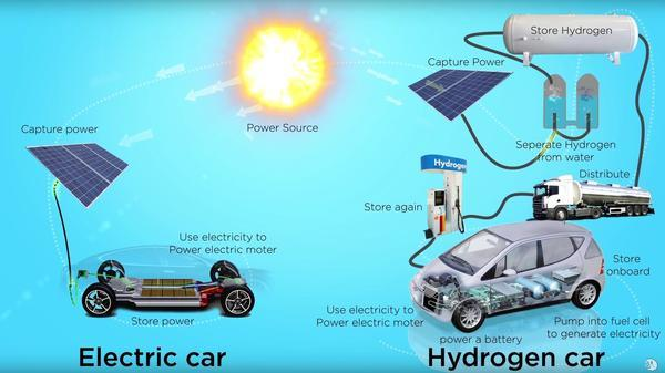 Efficiency-hydrogen-fuel-cell-vs-battery-electric-1