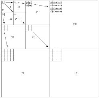 Trabajos octavo: Compression image