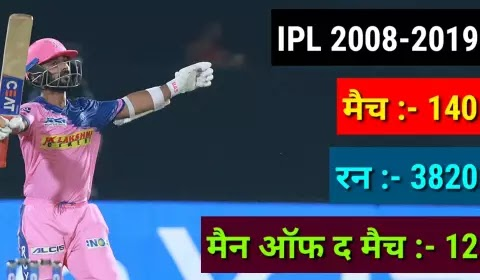 Most man of the match in ipl ajinkya rahane
