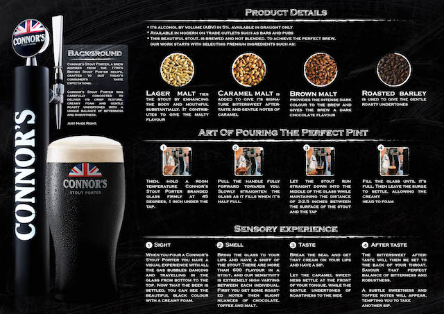 They even provided us an infographic on CONNOR'S Stout Porter