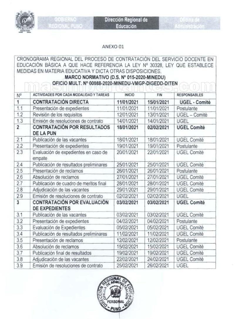 Cronograma Contrato Docente 2021 Puno