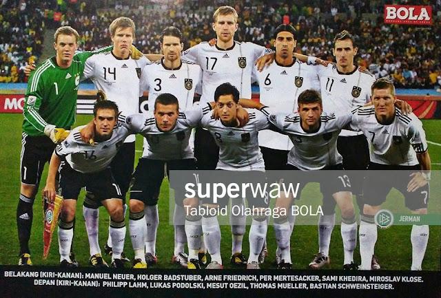 Germany Team Squad 2010