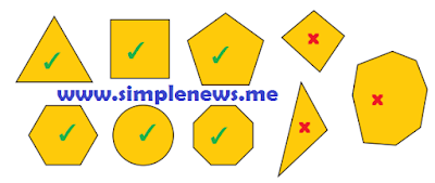 segi banyak beraturan dan tidak beraturan www.simplenews.me
