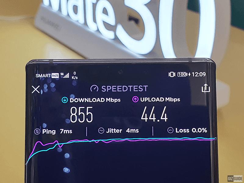 Ookla: PLDT, Smart achieved improved Speed Score in H2 2019