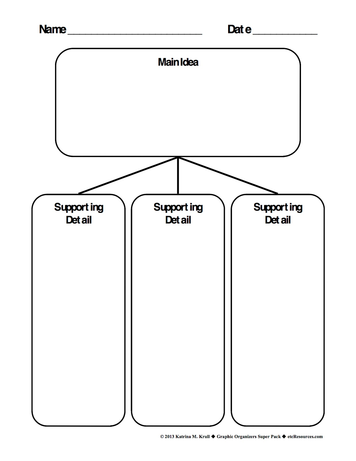 Exceptional image within main idea graphic organizer printable