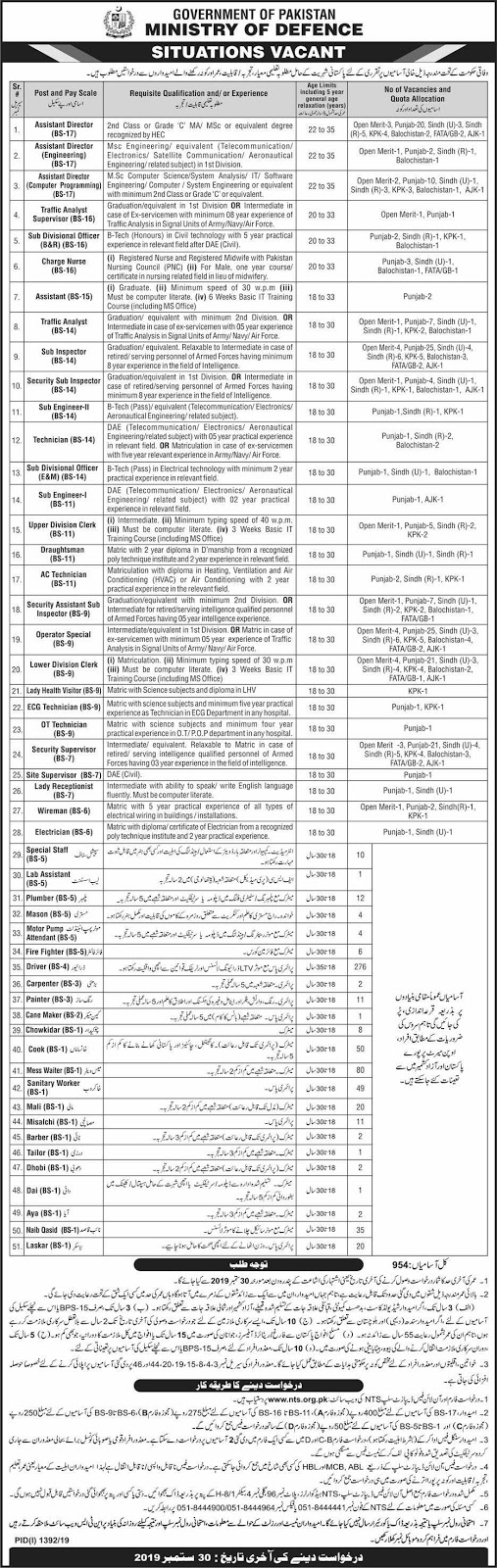 Jobs in Ministry of Defence through NTS