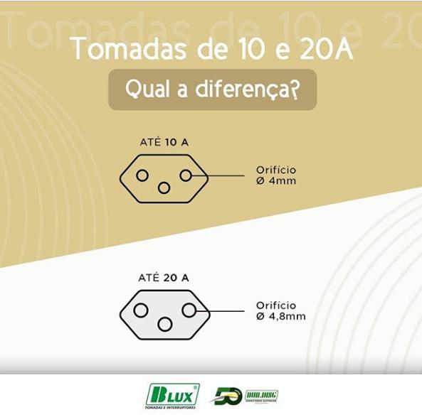 Os conectores das tomadas de 10 A são menores e mais finos do que os das tomadas de 20