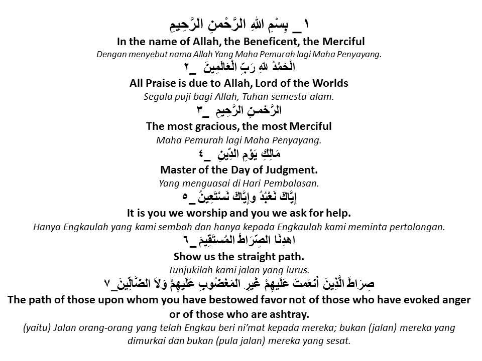 Arti Surat Al Fatihah Per Kata Bahasa Sunda Archives