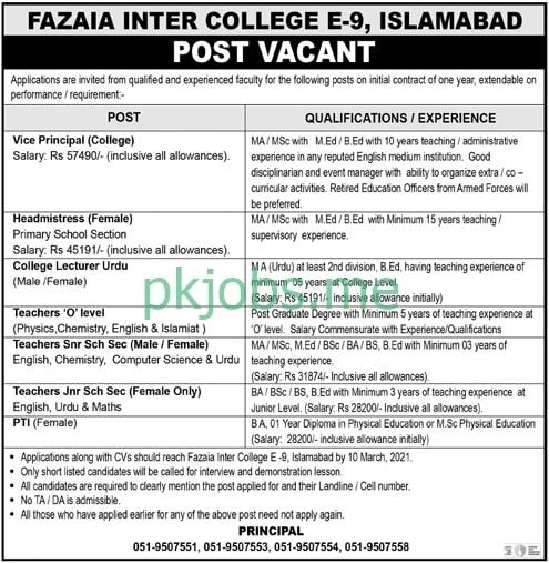 Latest Fazaia Inter College Teaching Posts 2021