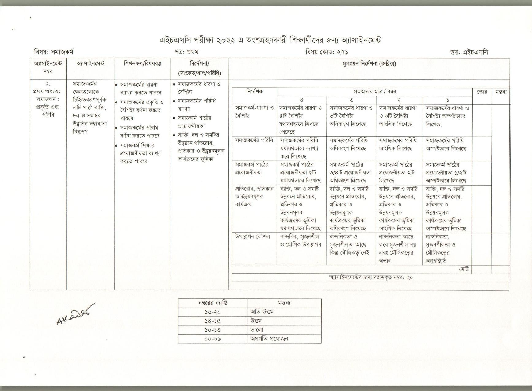 2022 HSC Assignment Social Work 1st Paper
