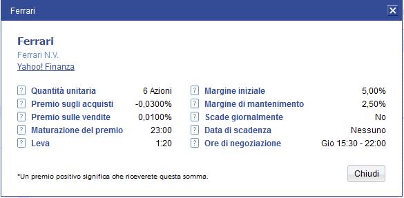 Lotto azioni Ferrari, investimento minimo e premi