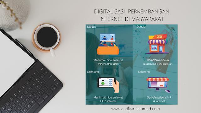 PT Konsumen Cerdas Indonesia Aplikasi Viplus