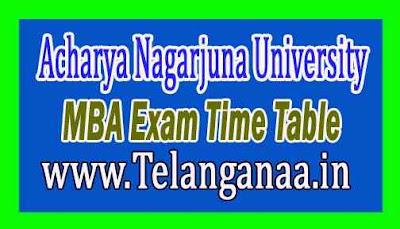 Acharya Nagarjuna University MBA Exam Time Table